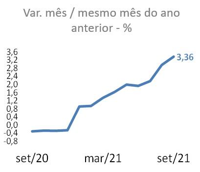 21 10 20